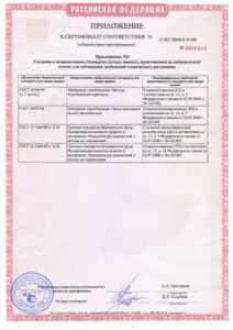 Сертификат на пластиковые окна